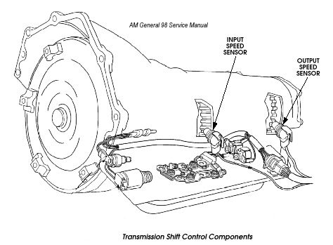 4l60e Transmission Sensor Diagram