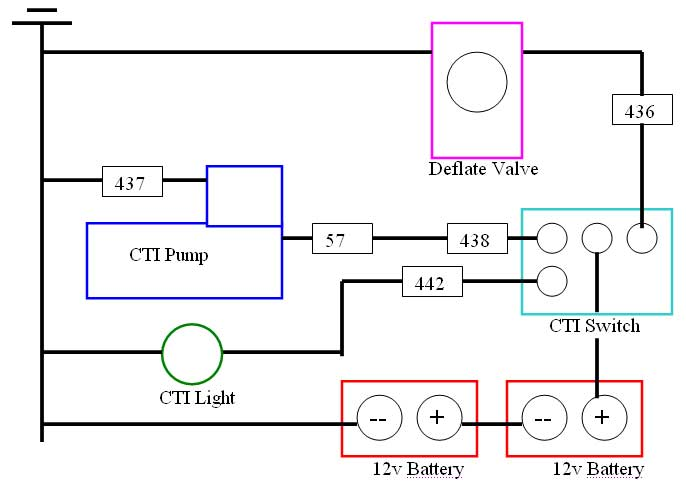 installing ctis on a hmmwv electrical panel schematic